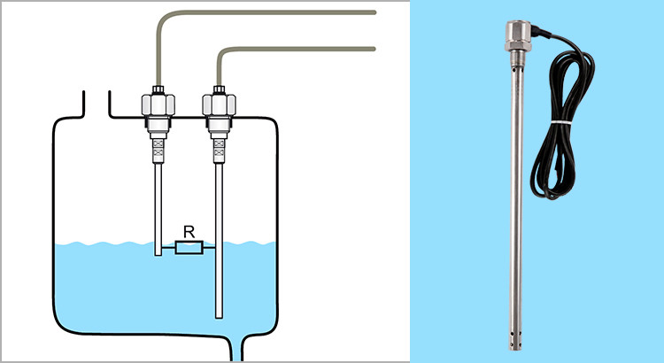 Conductive is used for measuring acid base aqueous solution