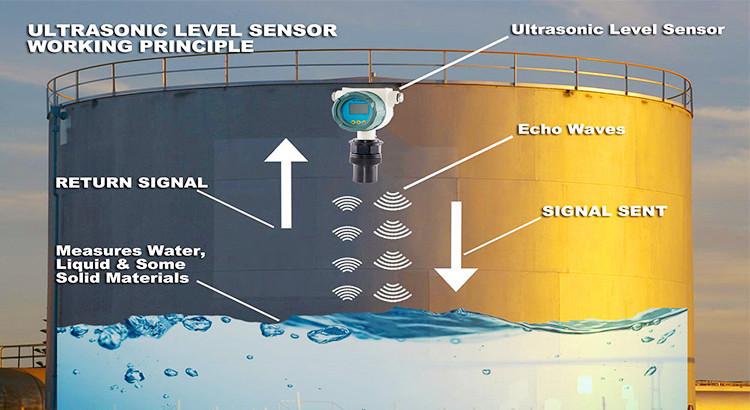 Ultrasonic tank level sensor for industrial tank level monitoring