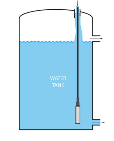 input level sensors are used for water level measurement