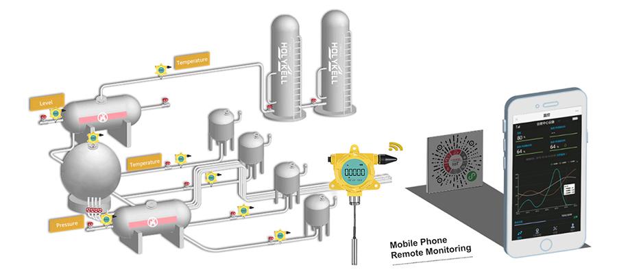 wireless pressure sensor are used for pressure measurement